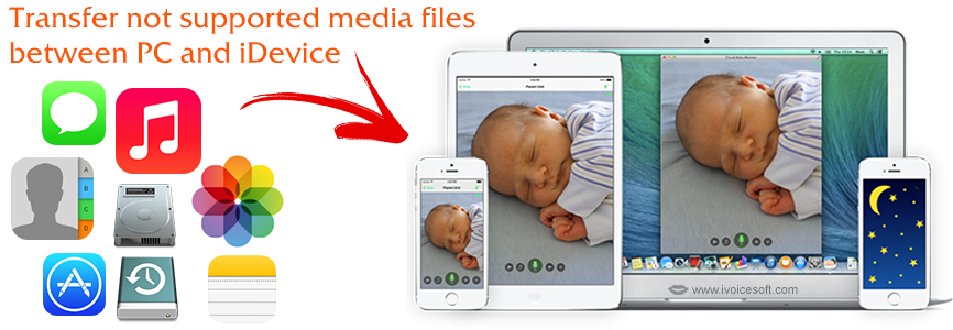 Transfer unsupported media files between PC and iPad/iPhone/iPod