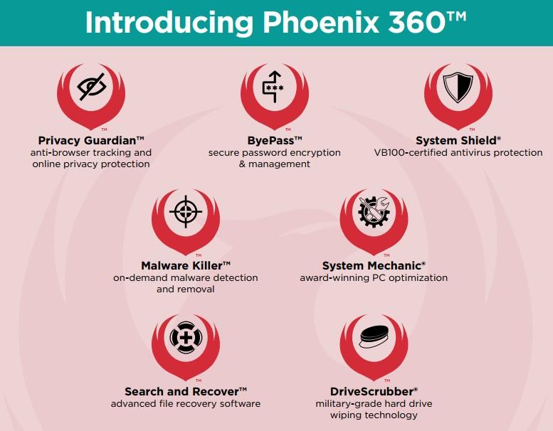 Introducing Phoenix 360™